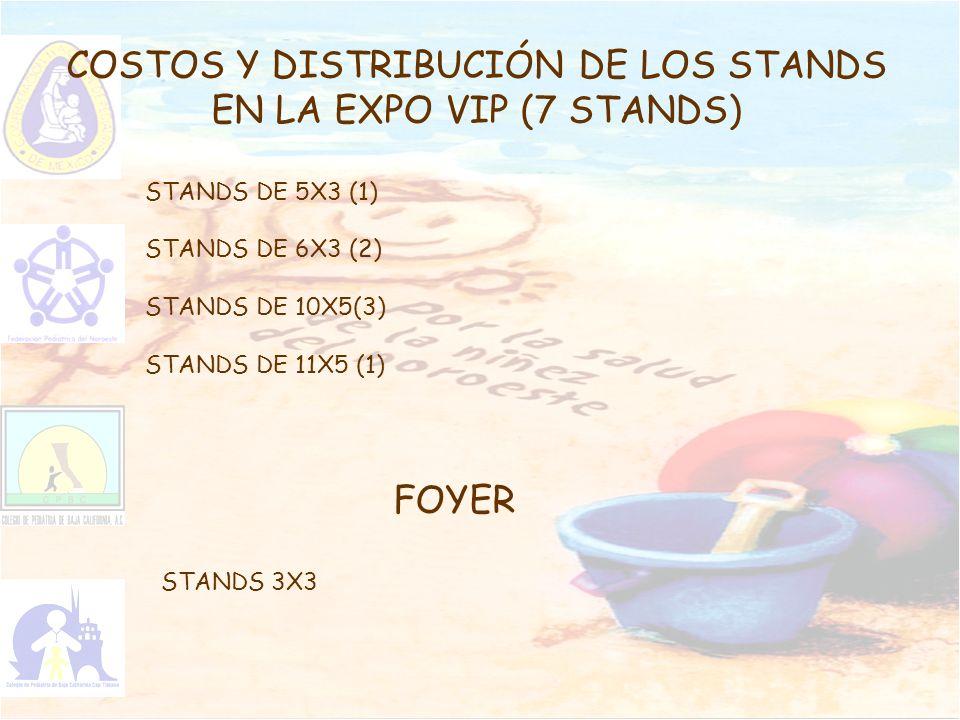 STANDS DE 5X3 (1) STANDS DE 6X3 (2) STANDS DE 10X5(3) STANDS DE 11X5 (1) COSTOS Y DISTRIBUCIÓN DE LOS STANDS EN LA EXPO VIP (7 STANDS) STANDS 3X3 FOYE