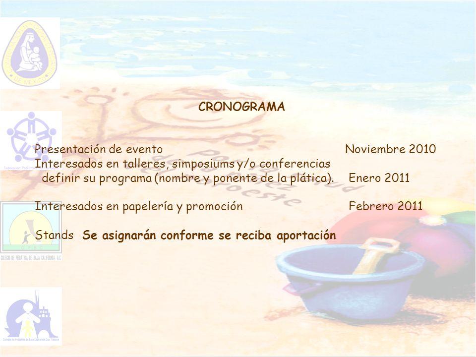 CRONOGRAMA Presentación de evento Noviembre 2010 Interesados en talleres, simposiums y/o conferencias definir su programa (nombre y ponente de la plát
