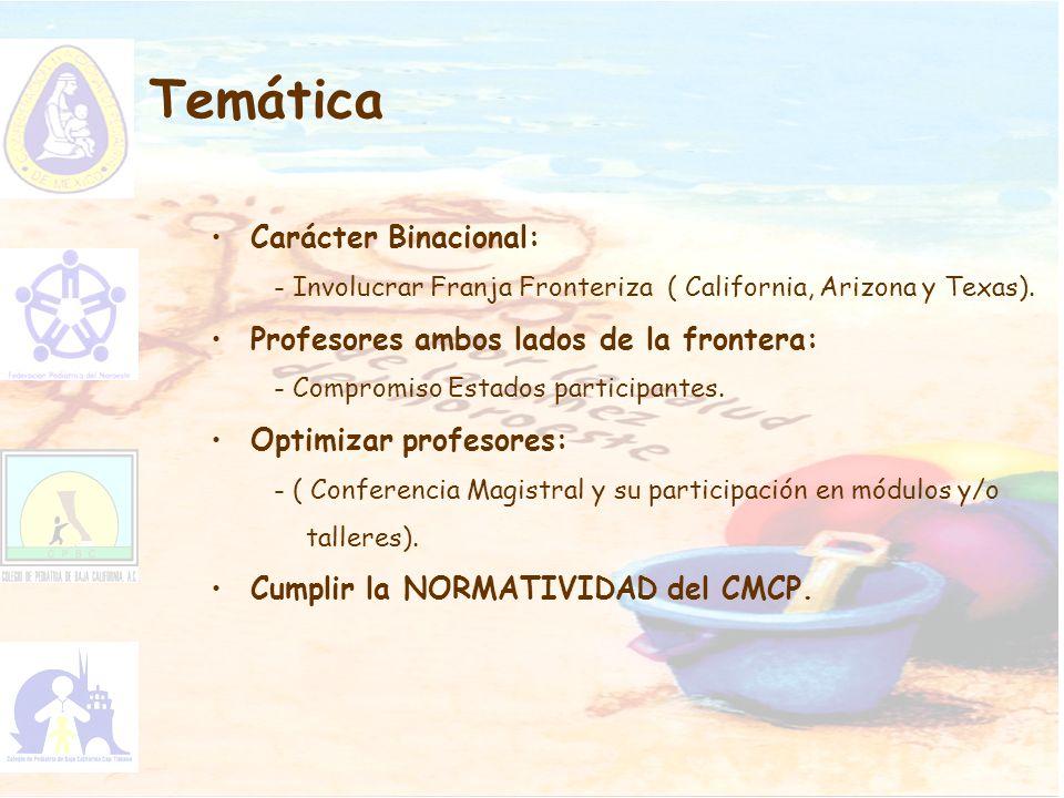 Temática Carácter Binacional: - Involucrar Franja Fronteriza ( California, Arizona y Texas). Profesores ambos lados de la frontera: - Compromiso Estad