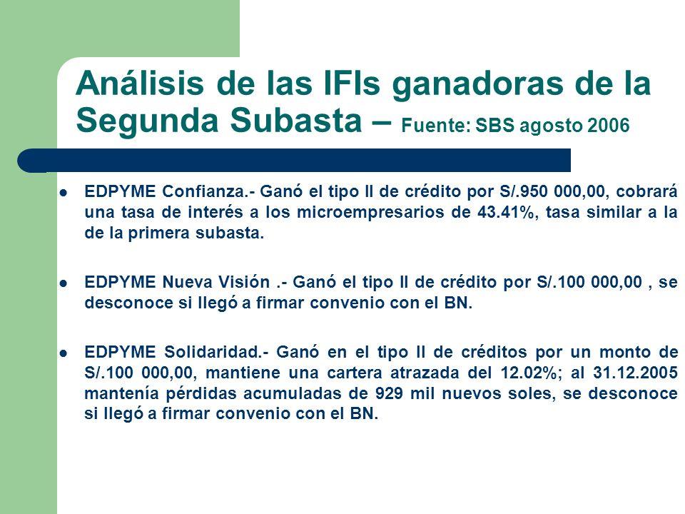 Análisis de las IFIs ganadoras de la Segunda Subasta – Fuente: SBS agosto 2006 EDPYME Confianza.- Ganó el tipo II de crédito por S/.950 000,00, cobrará una tasa de interés a los microempresarios de 43.41%, tasa similar a la de la primera subasta.