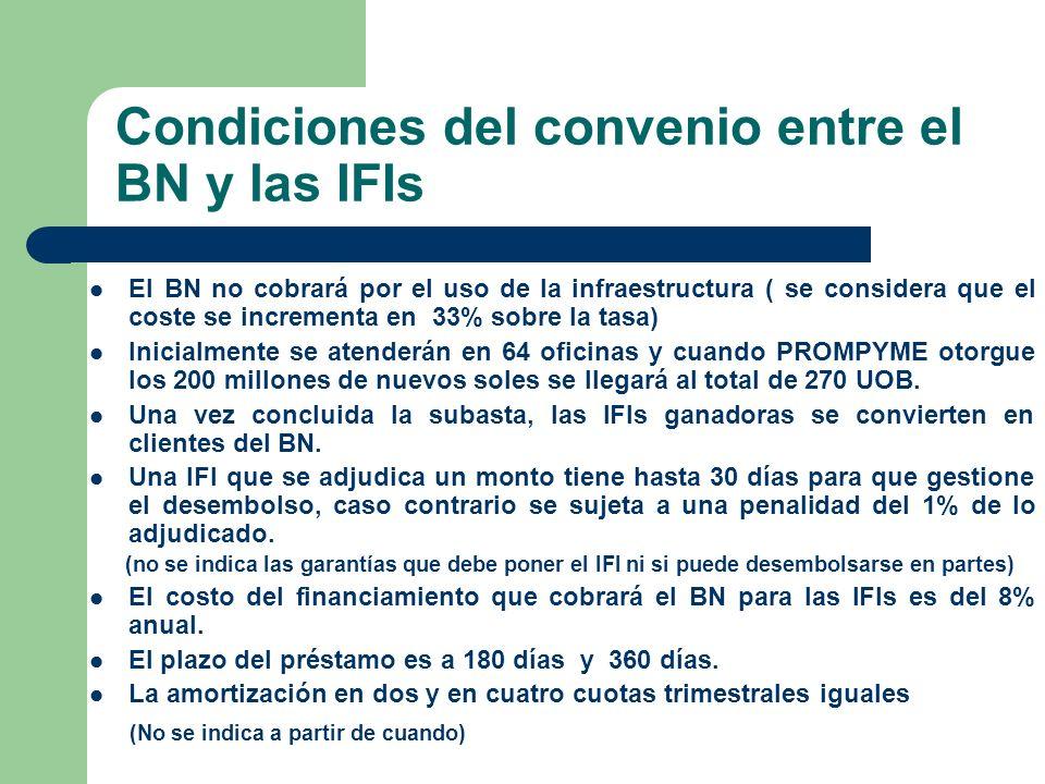 Condiciones del convenio entre el BN y las IFIs El BN no cobrará por el uso de la infraestructura ( se considera que el coste se incrementa en 33% sobre la tasa) Inicialmente se atenderán en 64 oficinas y cuando PROMPYME otorgue los 200 millones de nuevos soles se llegará al total de 270 UOB.