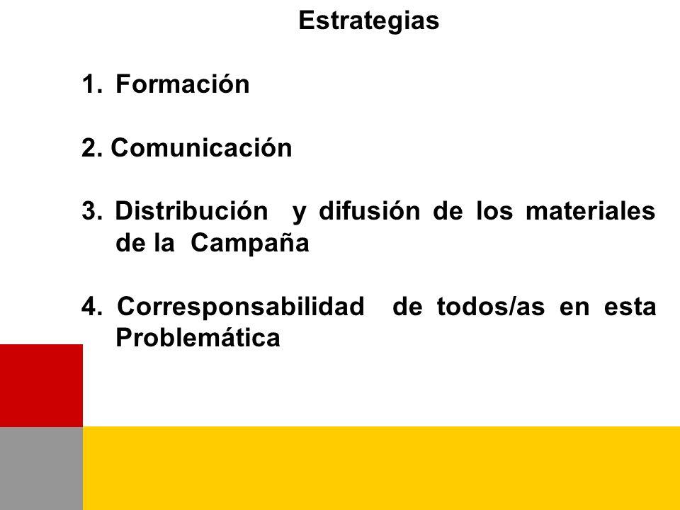 Estrategias 1.Formación 2. Comunicación 3. Distribución y difusión de los materiales de la Campaña 4. Corresponsabilidad de todos/as en esta Problemát