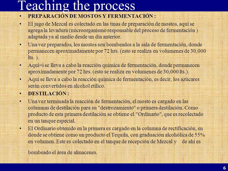 7 Teaching the process ALMACÉN, REPOSO Y DILUCIÓN DEL MEZCAL : El Mezcal obtenido, es almacenado en cualquiera de los tanques destinados para este propósito.