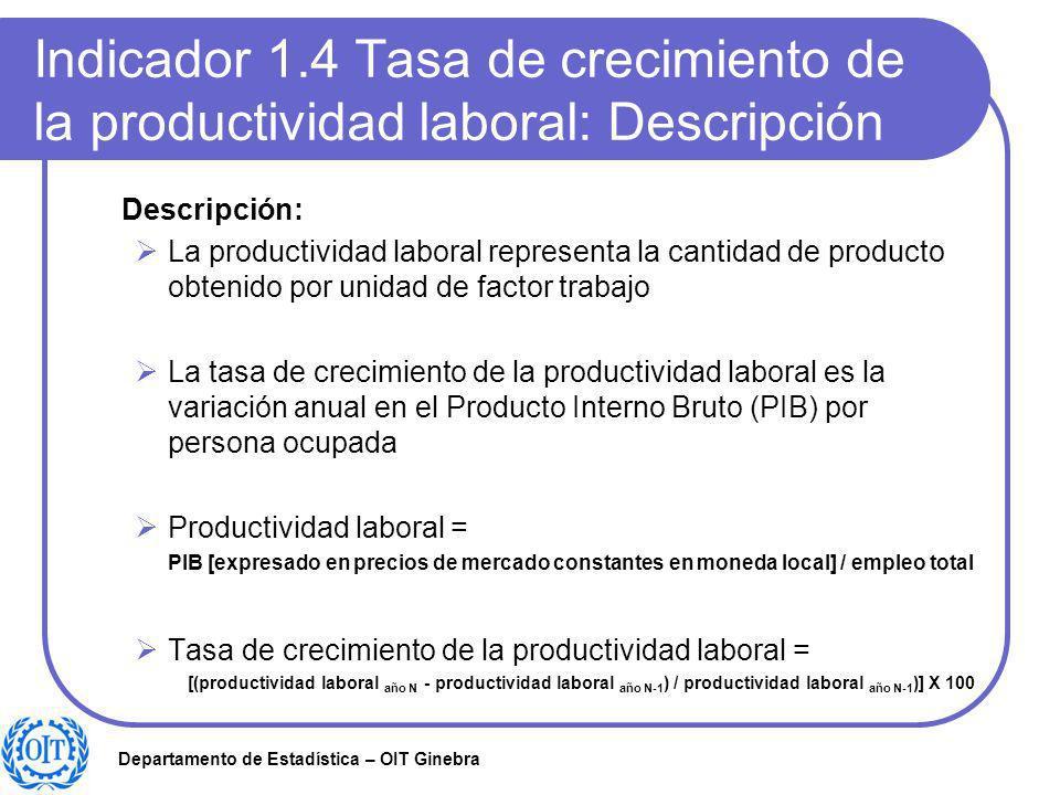Departamento de Estadística – OIT Ginebra Indicador 1.4 Tasa de crecimiento de la productividad laboral: Descripción Descripción: La productividad lab