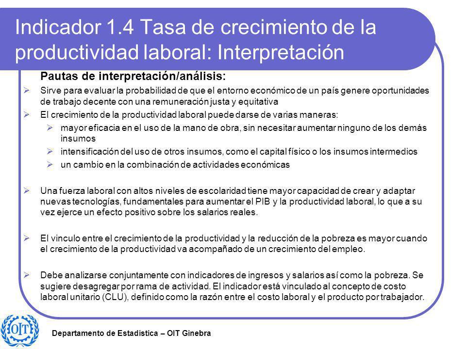 Departamento de Estadística – OIT Ginebra Indicador 1.4 Tasa de crecimiento de la productividad laboral: Interpretación Pautas de interpretación/análi