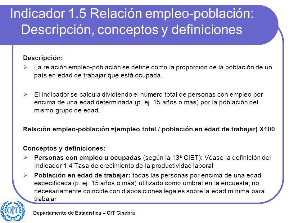 Departamento de Estadística – OIT Ginebra Indicador 1.5 Relación empleo-población: Descripción, conceptos y definiciones Descripción: La relación empl
