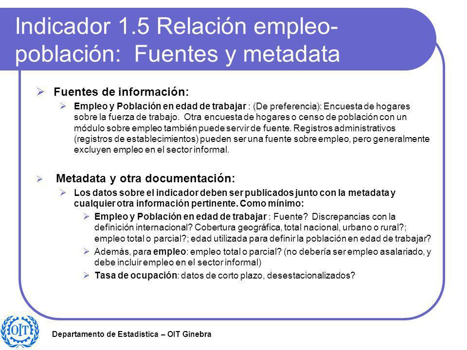 Departamento de Estadística – OIT Ginebra Indicador 1.5 Relación empleo- población: Fuentes y metadata Fuentes de información: Empleo y Población en e