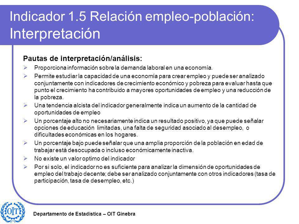 Departamento de Estadística – OIT Ginebra Indicador 1.5 Relación empleo-población: Interpretación Pautas de interpretación/análisis: Proporciona infor