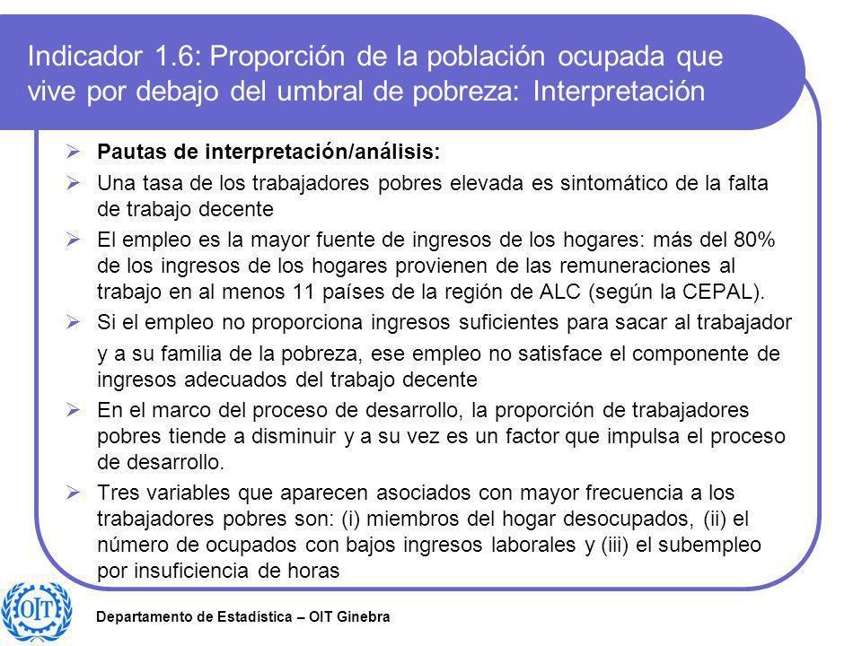 Departamento de Estadística – OIT Ginebra Indicador 1.6: Proporción de la población ocupada que vive por debajo del umbral de pobreza: Interpretación