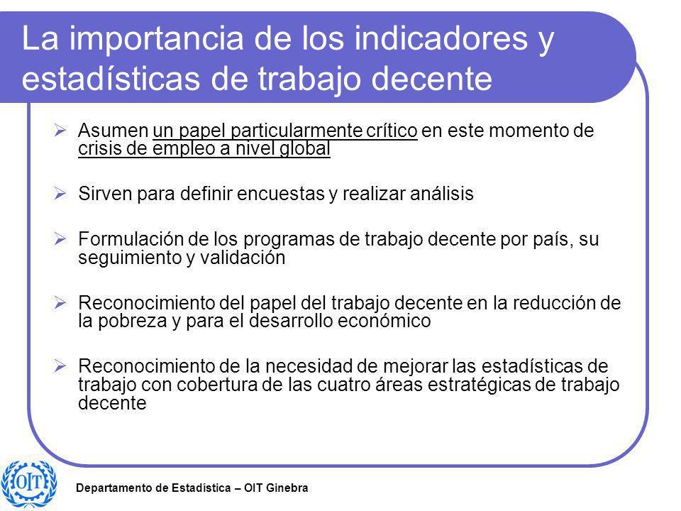 Departamento de Estadística – OIT Ginebra La importancia de los indicadores y estadísticas de trabajo decente Asumen un papel particularmente crítico