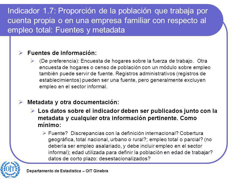 Departamento de Estadística – OIT Ginebra Indicador 1.7: Proporción de la población que trabaja por cuenta propia o en una empresa familiar con respec
