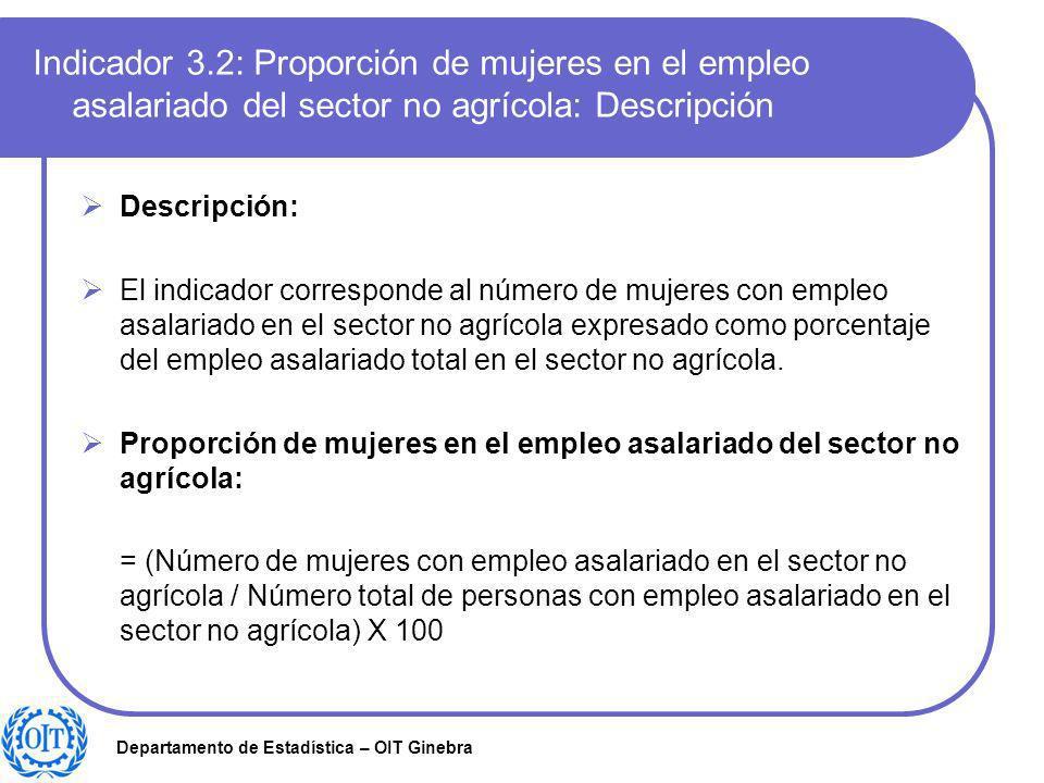 Departamento de Estadística – OIT Ginebra Indicador 3.2: Proporción de mujeres en el empleo asalariado del sector no agrícola: Descripción Descripción