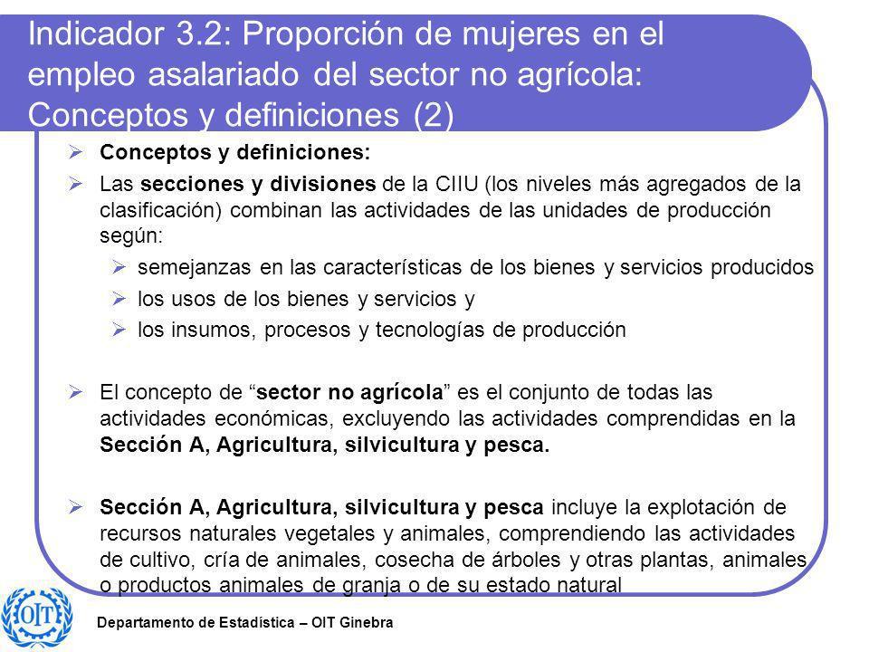 Departamento de Estadística – OIT Ginebra Indicador 3.2: Proporción de mujeres en el empleo asalariado del sector no agrícola: Conceptos y definicione