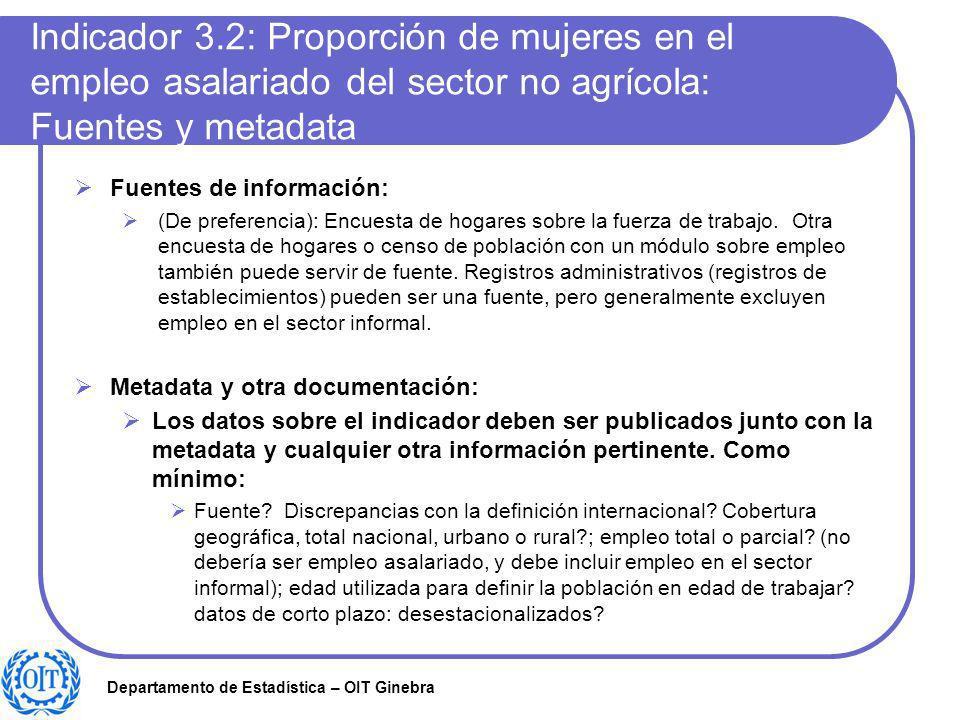 Departamento de Estadística – OIT Ginebra Indicador 3.2: Proporción de mujeres en el empleo asalariado del sector no agrícola: Fuentes y metadata Fuen