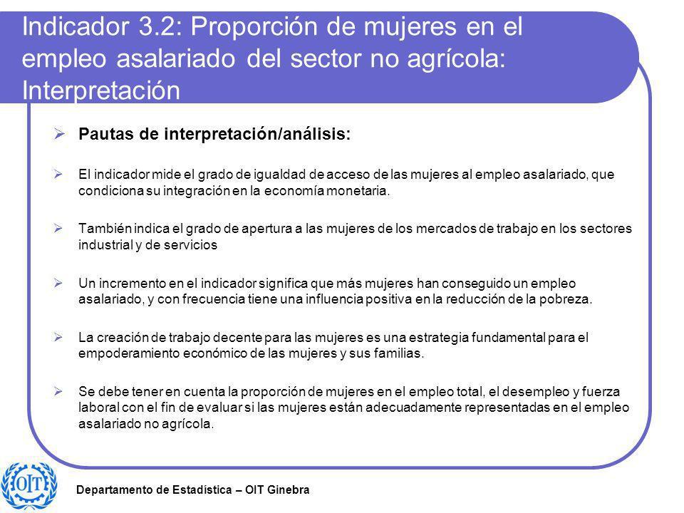 Departamento de Estadística – OIT Ginebra Indicador 3.2: Proporción de mujeres en el empleo asalariado del sector no agrícola: Interpretación Pautas d