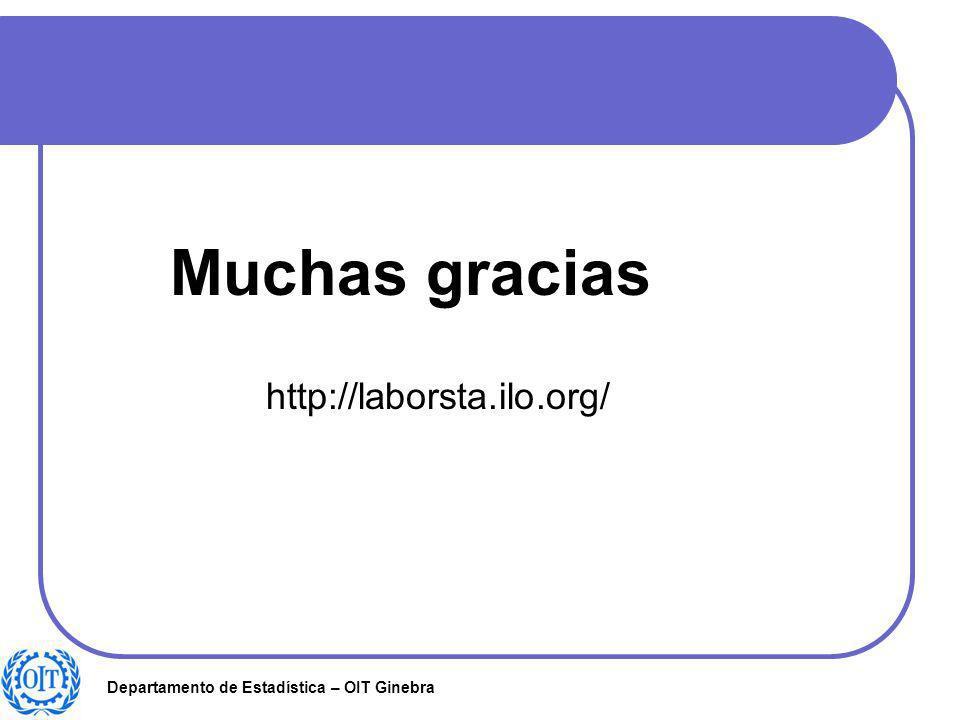 Departamento de Estadística – OIT Ginebra Muchas gracias http://laborsta.ilo.org/