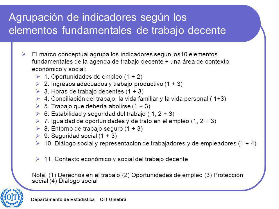 Departamento de Estadística – OIT Ginebra Agrupación de indicadores según los elementos fundamentales de trabajo decente El marco conceptual agrupa lo