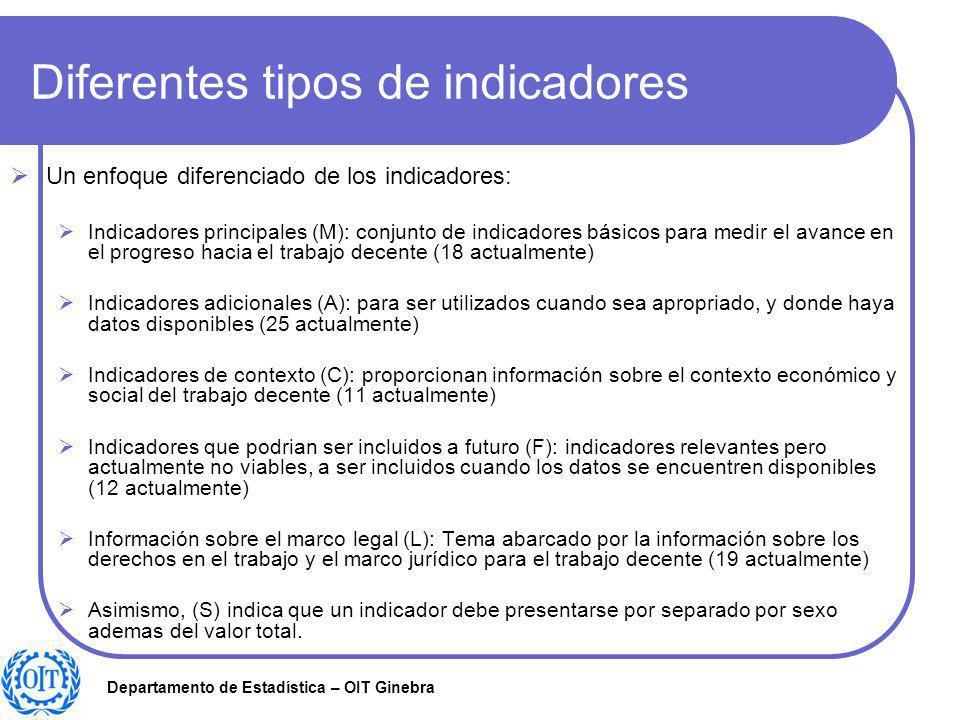Departamento de Estadística – OIT Ginebra Diferentes tipos de indicadores Un enfoque diferenciado de los indicadores: Indicadores principales (M): con