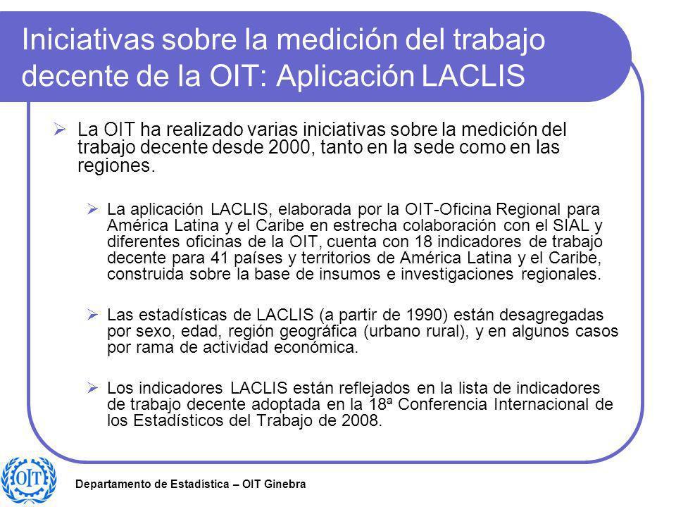 Departamento de Estadística – OIT Ginebra Iniciativas sobre la medición del trabajo decente de la OIT: Aplicación LACLIS La OIT ha realizado varias in