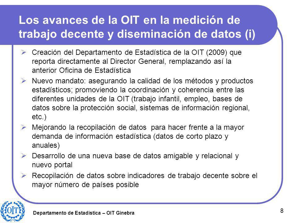 Departamento de Estadística – OIT Ginebra Los avances de la OIT en la medición de trabajo decente y diseminación de datos (i) Creación del Departament