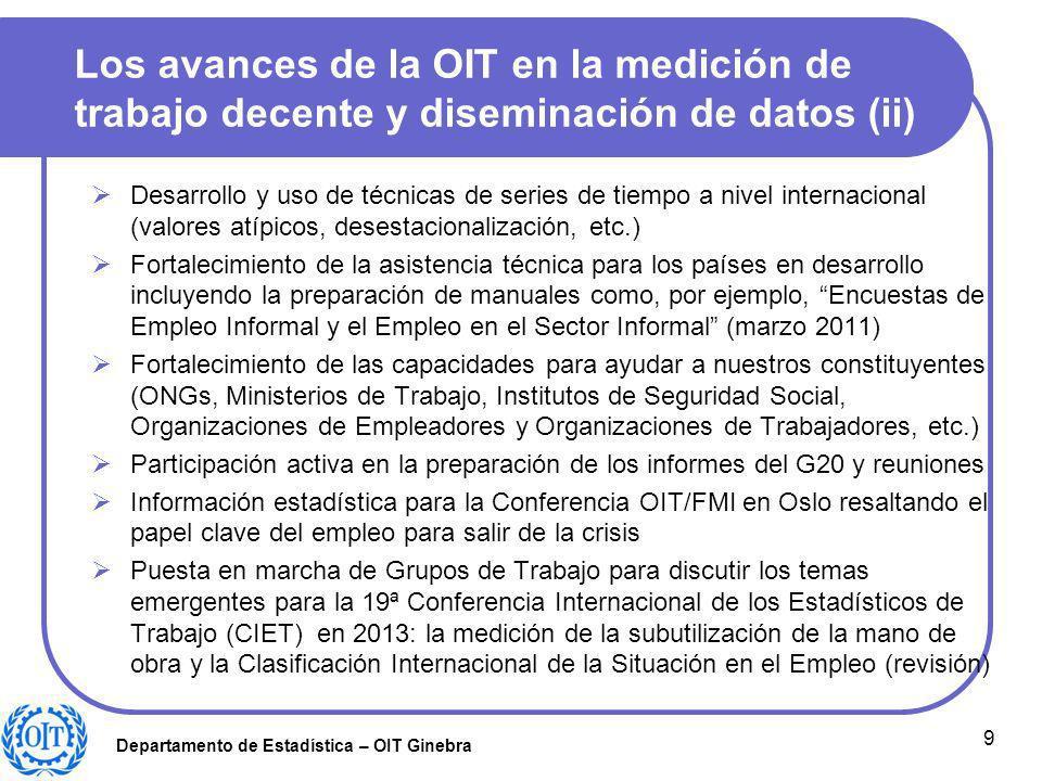 Departamento de Estadística – OIT Ginebra Los avances de la OIT en la medición de trabajo decente y diseminación de datos (ii) Desarrollo y uso de téc