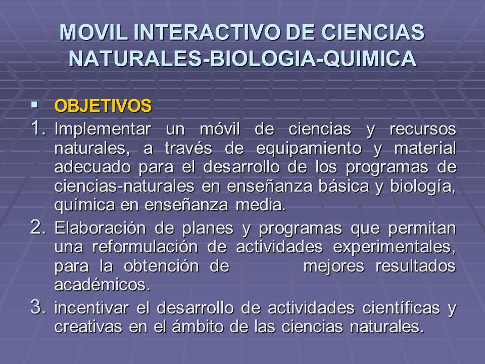 MOVIL INTERACTIVO DE CIENCIAS NATURALES-BIOLOGIA-QUIMICA OBJETIVOS OBJETIVOS 1. Implementar un móvil de ciencias y recursos naturales, a través de equ