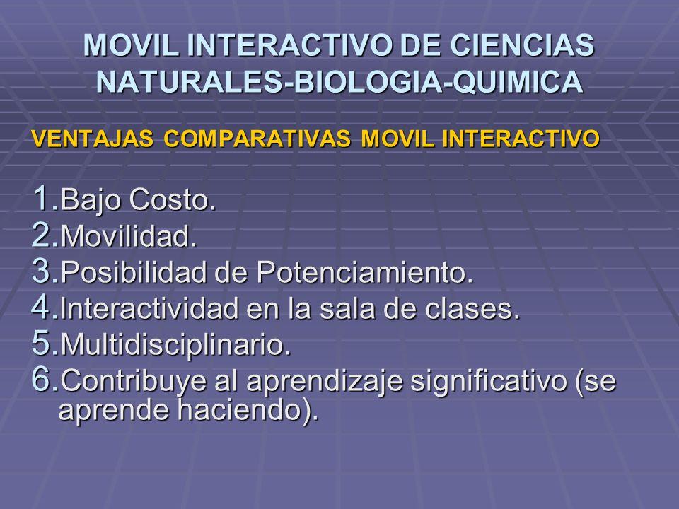 MOVIL INTERACTIVO DE CIENCIAS NATURALES-BIOLOGIA-QUIMICA VENTAJAS COMPARATIVAS MOVIL INTERACTIVO 1. Bajo Costo. 2. Movilidad. 3. Posibilidad de Potenc