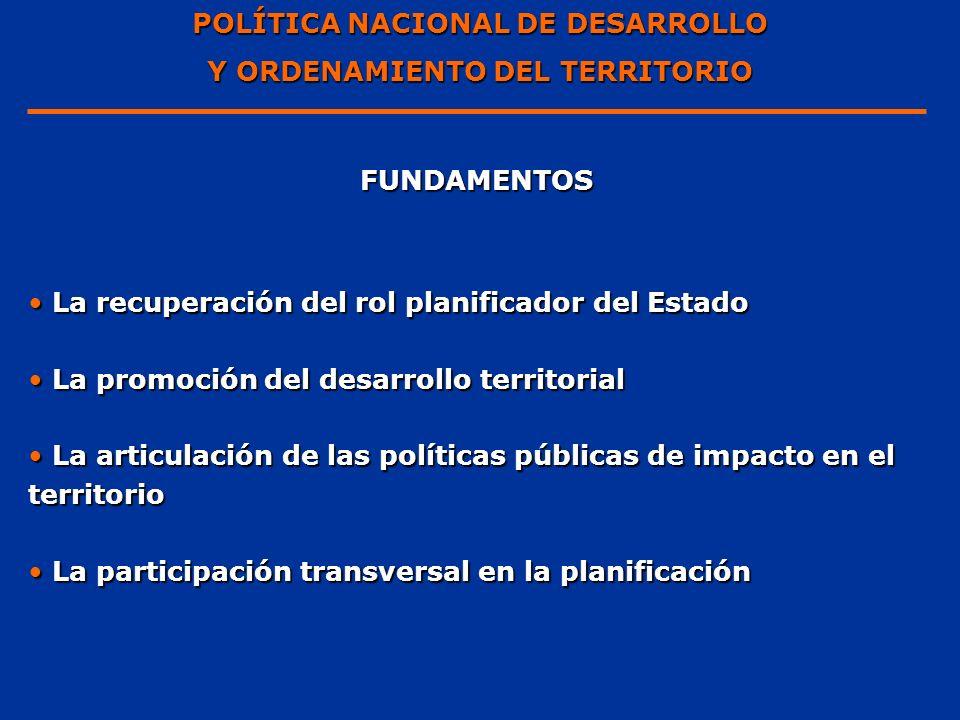La recuperación del rol planificador del Estado La recuperación del rol planificador del Estado La promoción del desarrollo territorial La promoción d