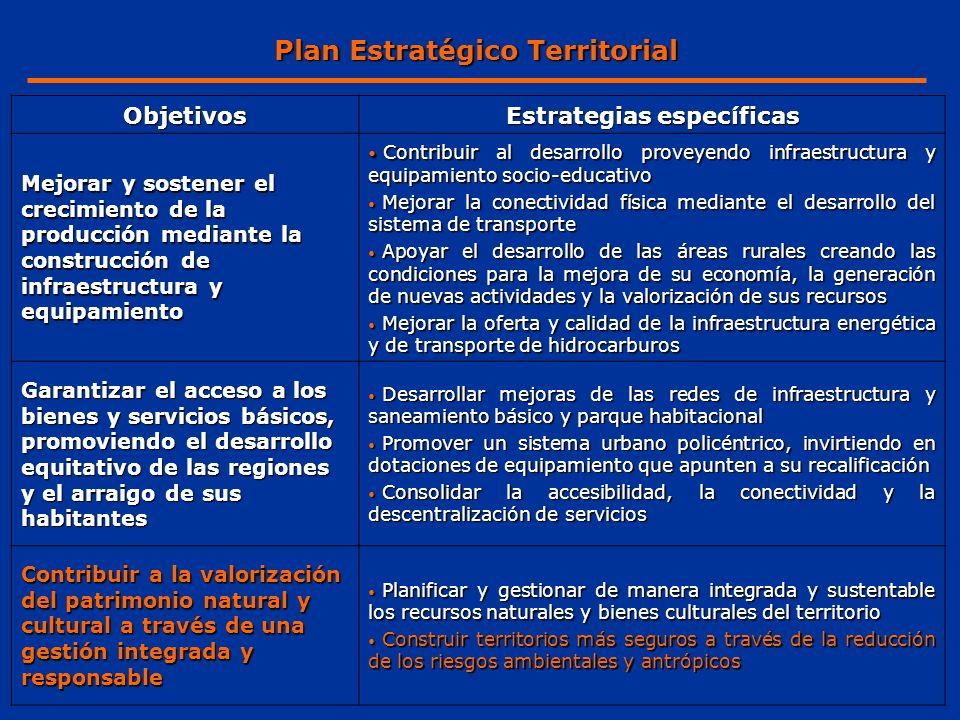 Plan Estratégico Territorial Objetivos Estrategias específicas Mejorar y sostener el crecimiento de la producción mediante la construcción de infraest