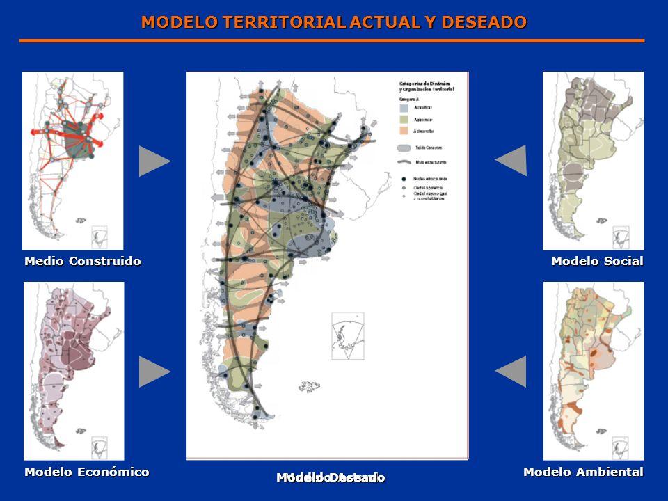 Medio Construido Modelo Económico Modelo Social Modelo Ambiental MODELO TERRITORIAL ACTUAL Y DESEADO Modelo Actual Modelo Deseado