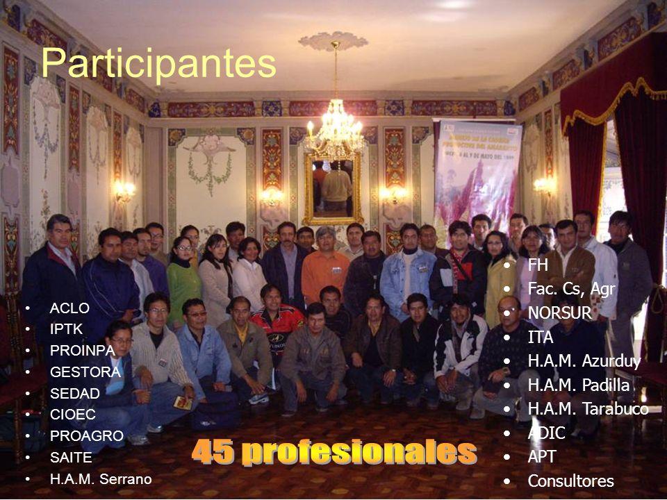 Participantes ACLO IPTK PROINPA GESTORA SEDAD CIOEC PROAGRO SAITE H.A.M. Serrano FH Fac. Cs, Agr NORSUR ITA H.A.M. Azurduy H.A.M. Padilla H.A.M. Tarab