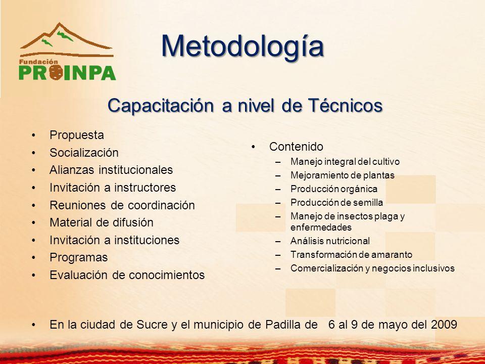 Metodología Contenido –Manejo integral del cultivo –Mejoramiento de plantas –Producción orgánica –Producción de semilla –Manejo de insectos plaga y en