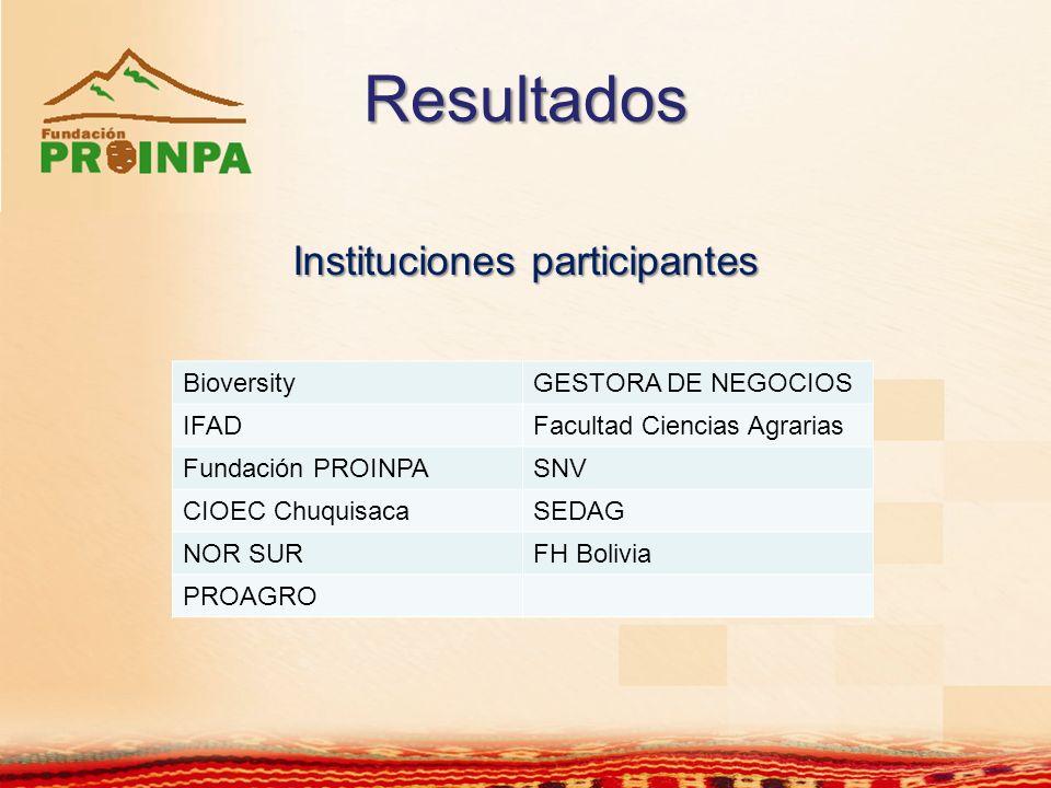 Resultados BioversityGESTORA DE NEGOCIOS IFADFacultad Ciencias Agrarias Fundación PROINPASNV CIOEC ChuquisacaSEDAG NOR SURFH Bolivia PROAGRO Instituci