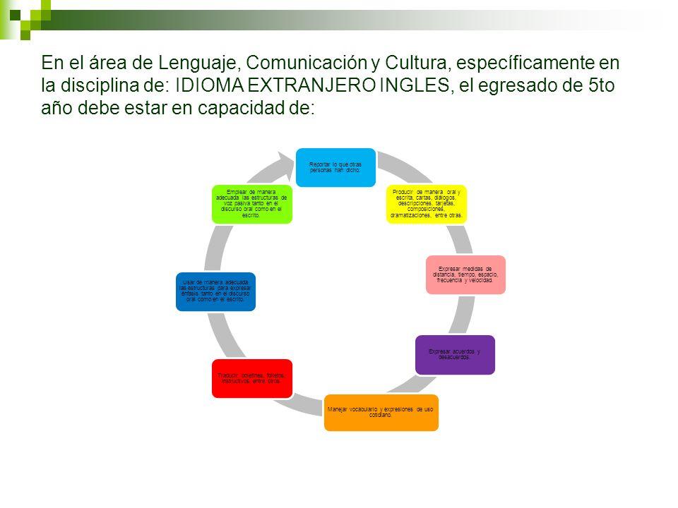 En el área de Lenguaje, Comunicación y Cultura, específicamente en la disciplina de: IDIOMA EXTRANJERO INGLES, el egresado de 5to año debe estar en ca