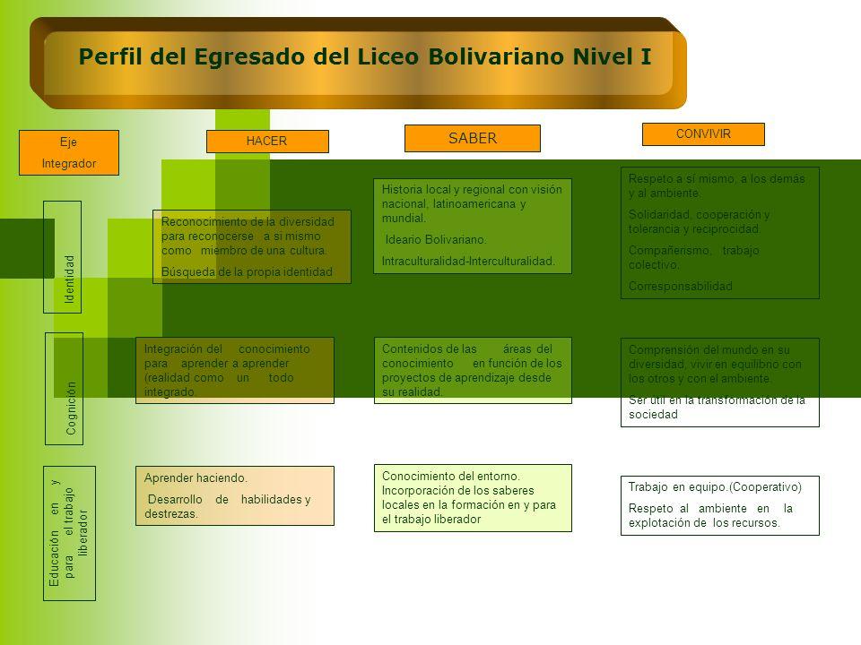 Perfil del Egresado del Liceo Bolivariano Nivel I Reconocimiento de la diversidad para reconocerse a si mismo como miembro de una cultura. Búsqueda de