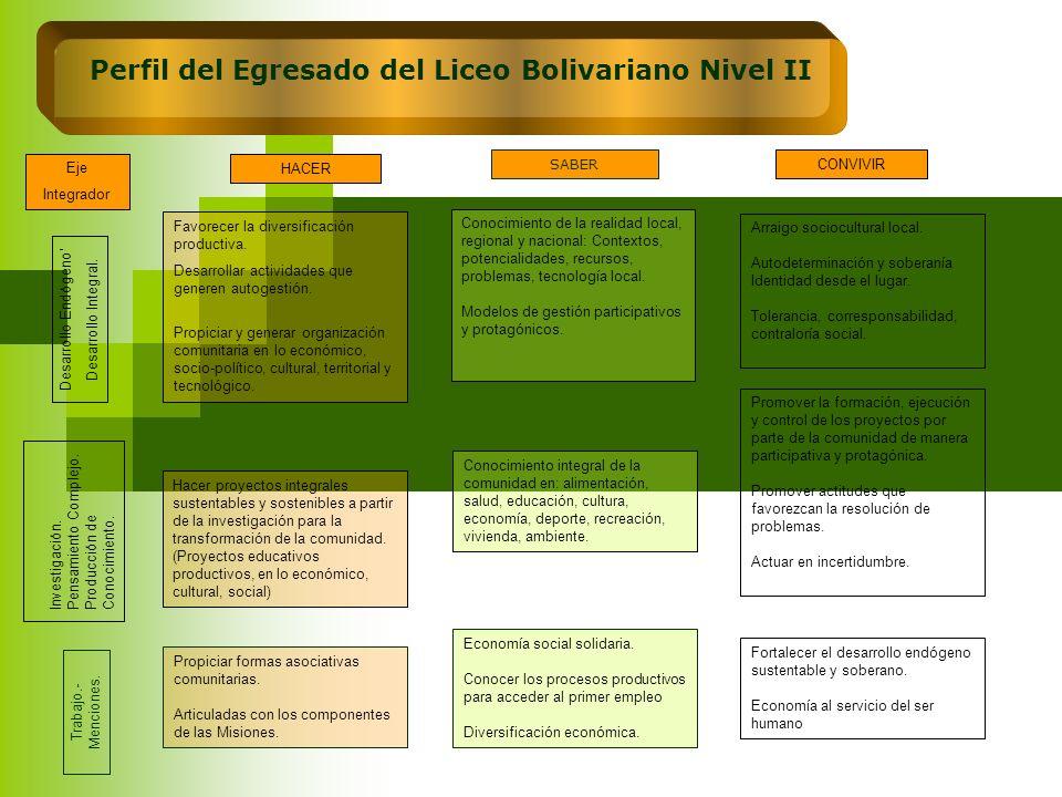 Perfil del Egresado del Liceo Bolivariano Nivel II Favorecer la diversificación productiva. Desarrollar actividades que generen autogestión. Propiciar