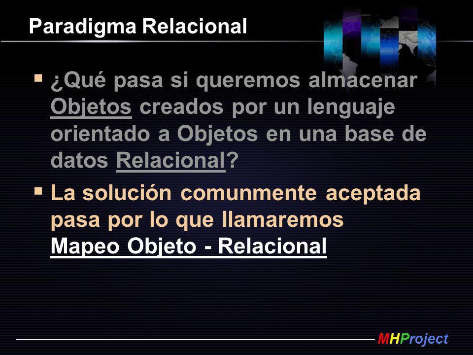 MHProject Paradigma Relacional ¿Qué pasa si queremos almacenar Objetos creados por un lenguaje orientado a Objetos en una base de datos Relacional? La