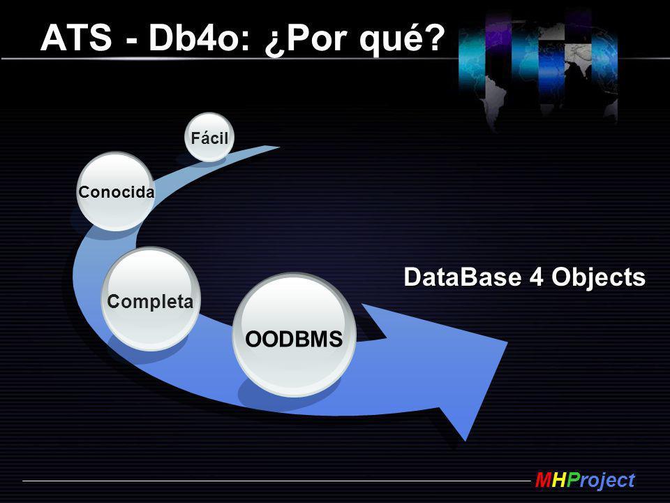 MHProject ATS - Db4o: ¿Por qué? DataBase 4 Objects OODBMS Completa Conocida Fácil