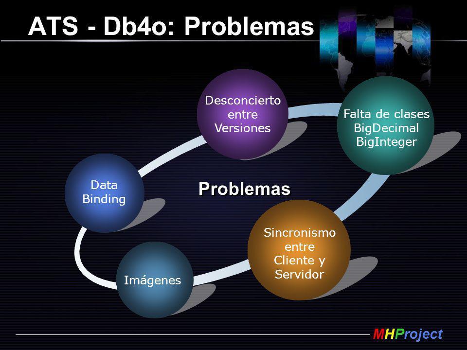MHProject Data Binding Desconcierto entre Versiones Falta de clases BigDecimal BigInteger Sincronismo entre Cliente y Servidor Imágenes Problemas ATS