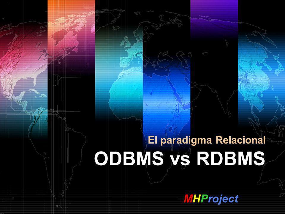 MHProject El paradigma Relacional Los datos son independientes de las entidades que los procesan Dichos datos deben ser almacenados en bases de datos relacionales compuestas principalmente de Tablas, Filas (registros), y Campos.