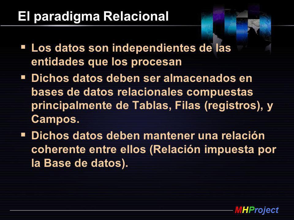 MHProject El paradigma Relacional Los datos son independientes de las entidades que los procesan Dichos datos deben ser almacenados en bases de datos