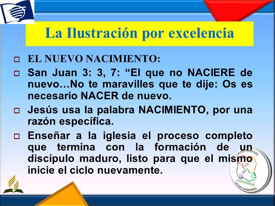 La Ilustración por excelencia EL NUEVO NACIMIENTO: San Juan 3: 3, 7: El que no NACIERE de nuevo…No te maravilles que te dije: Os es necesario NACER de