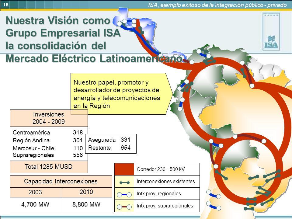 16 ISA, ejemplo exitoso de la integración público - privado Nuestra Visión como Grupo Empresarial ISA la consolidación del Mercado Eléctrico Latinoame