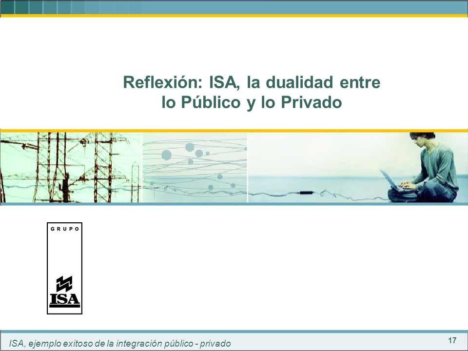 17 ISA, ejemplo exitoso de la integración público - privado Reflexión: ISA, la dualidad entre lo Público y lo Privado