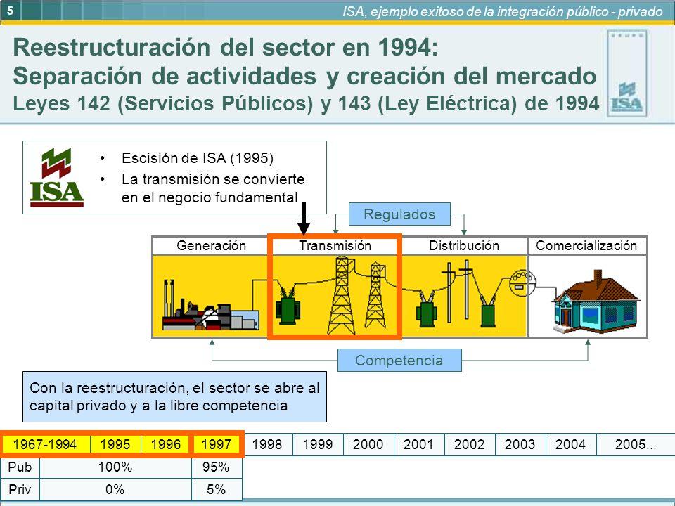 6 ISA, ejemplo exitoso de la integración público - privado Priv Pub –TRANSELCA (75 MUSD) Crédito sindicado en el mercado internacional sin garantía de la Nación 0% 100% 19972005...19992004200320022001200019981967-199419961995 130.000 MCOP (1998) 180.000 MCOP (1999) 130.000 MCOP (2001) Emisión y Colocación de Bonos AAA en Colombia ISA obtiene calificación de riesgo crediticio local AAA (D&P) e internacional atada al tope soberano (S&P) 95% 5% En 1998 ISA realiza su primera inversión de portafolio con la compra del 65% de TRANSELCA