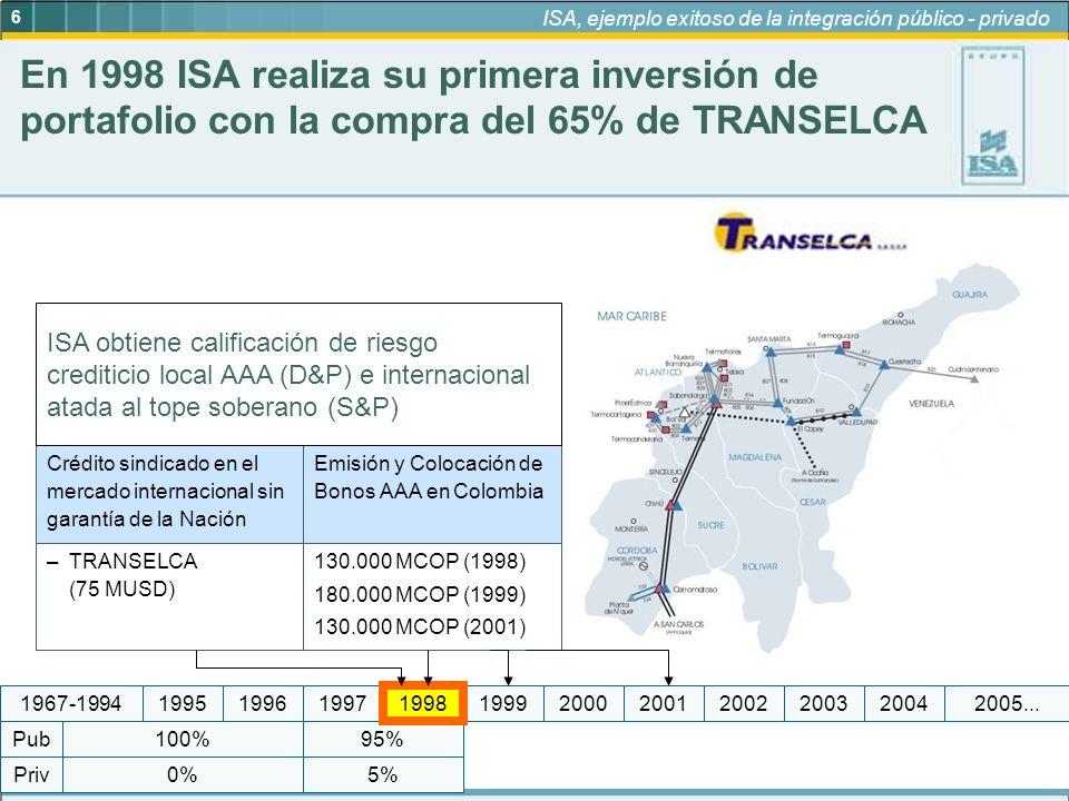 6 ISA, ejemplo exitoso de la integración público - privado Priv Pub –TRANSELCA (75 MUSD) Crédito sindicado en el mercado internacional sin garantía de