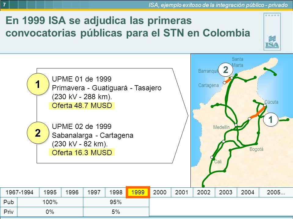 7 ISA, ejemplo exitoso de la integración público - privado 95% 5% Medellín Bogotá Cali Cartagena Barranquilla Santa Marta Cúcuta 1 1 2 2 Priv Pub 0% 1