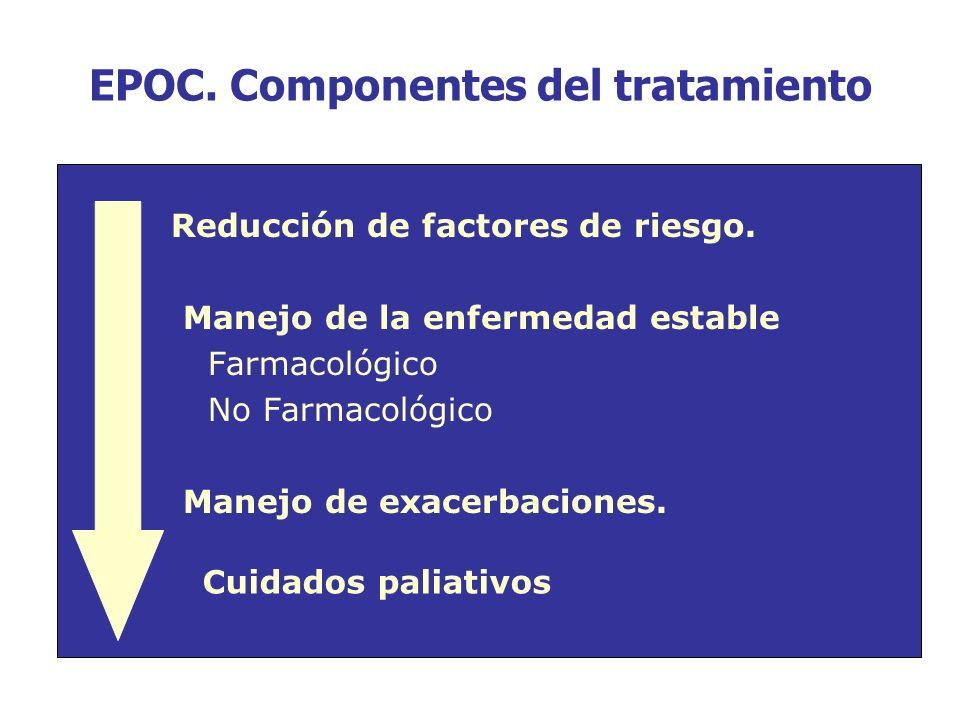 EPOC. Componentes del tratamiento Reducción de factores de riesgo. Manejo de la enfermedad estable Farmacológico No Farmacológico Manejo de exacerbaci