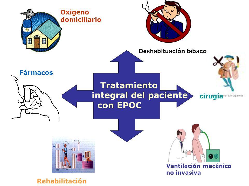 Tratamiento integral del paciente con EPOC Fármacos Oxigeno domiciliario cirugía Rehabilitación Deshabituación tabaco Ventilación mecánica no invasiva