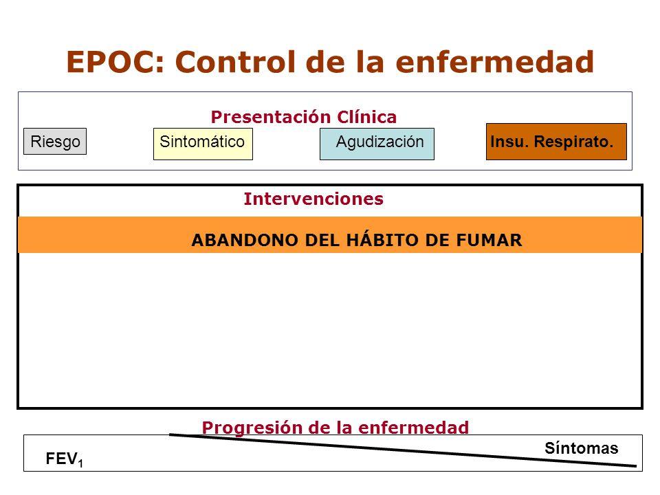 EPOC: Control de la enfermedad Presentación Clínica Riesgo Sintomático Agudización Insu. Respirato. Intervenciones ABANDONO DEL HÁBITO DE FUMAR Progre